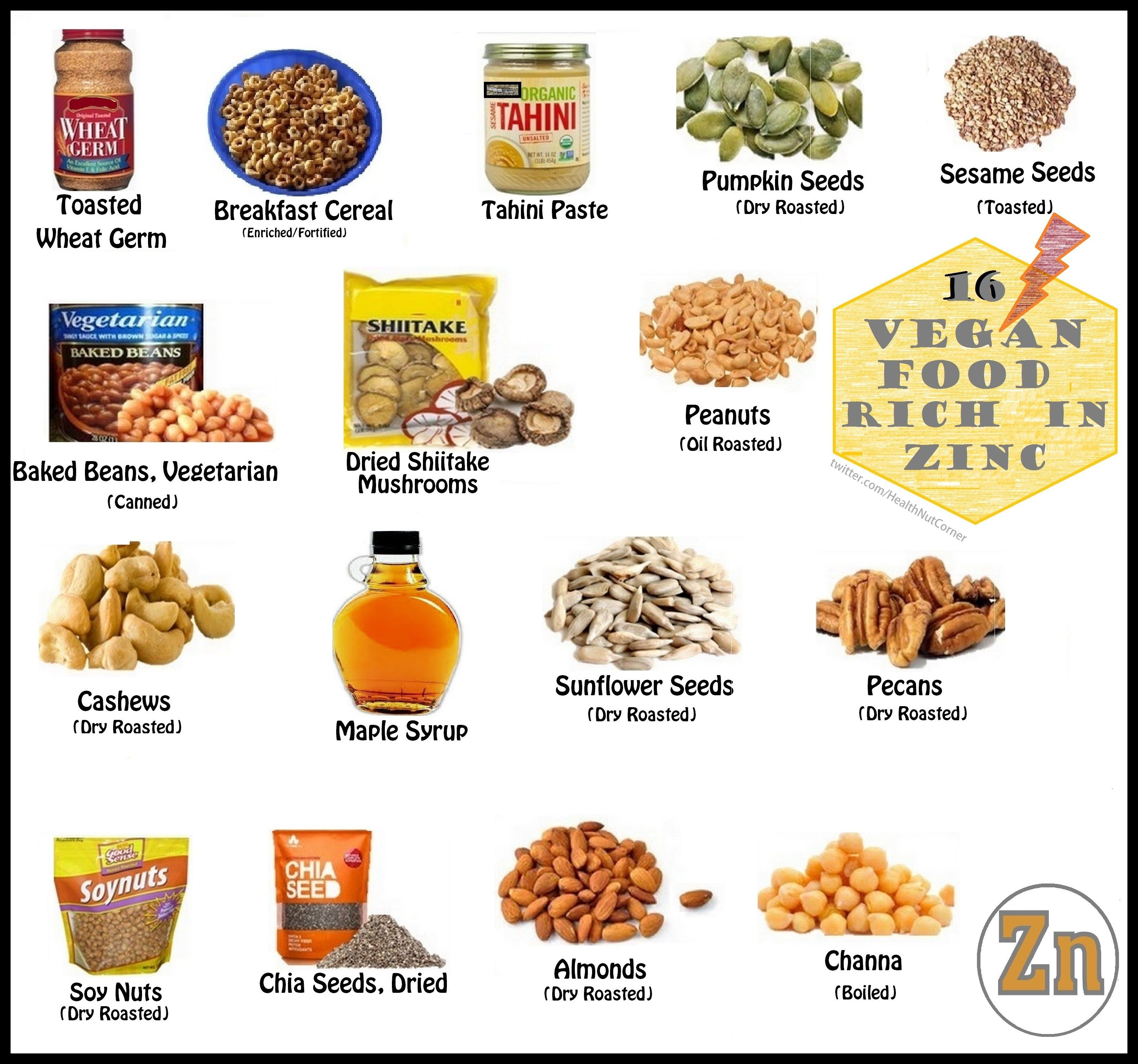 Zinc is a mineral needed by the body at the cellular level