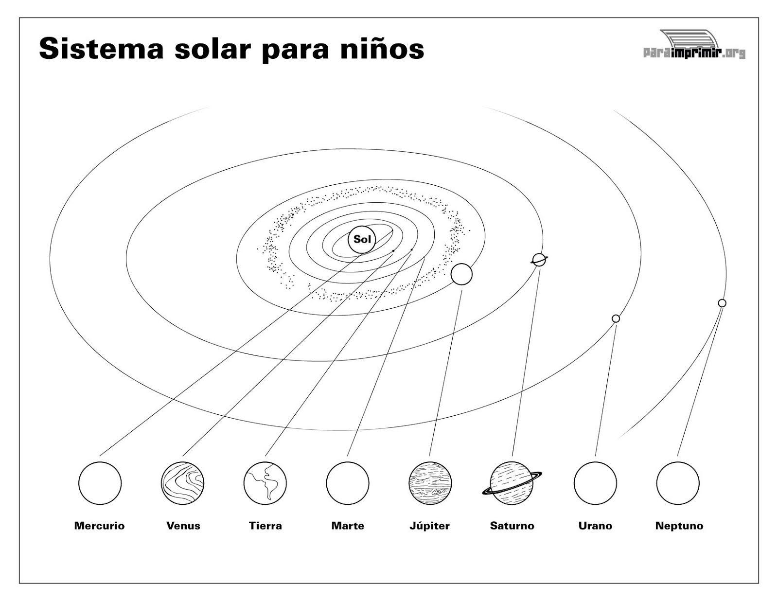 Ciclo Escolar El Sistema Solar