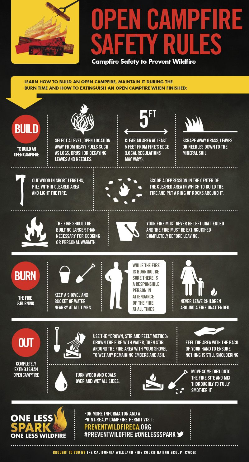 Open Campfire Safety Rules (Infographic) One Less Spark