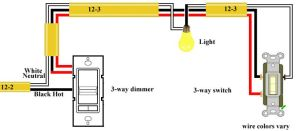 3 Way Dimmer Switch Wiring Diagram | Electrical Services