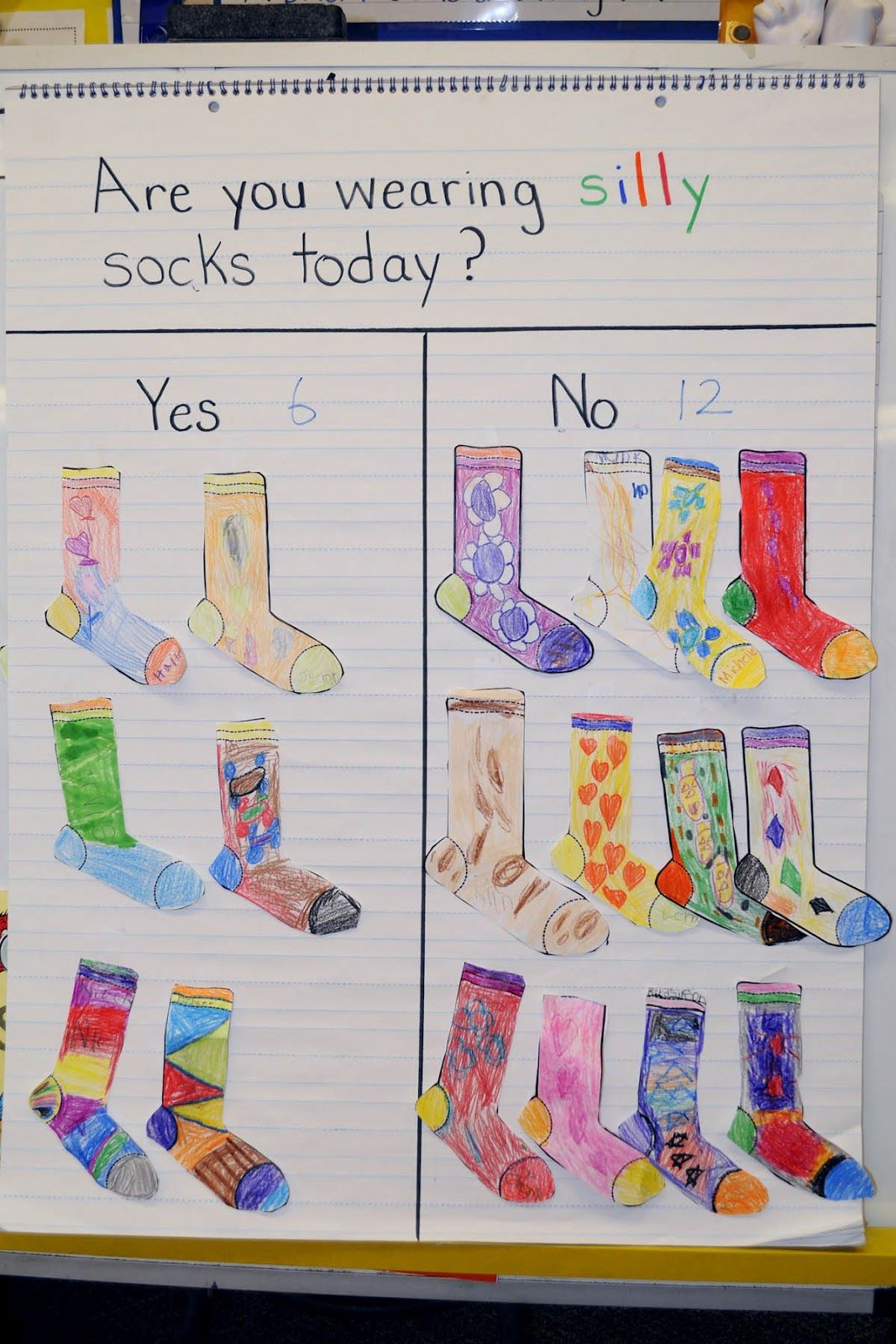 Mrs Ricca S Kindergarten Happy Birthday Dr Seuss Wear Silly Socks Color And Graph Connie