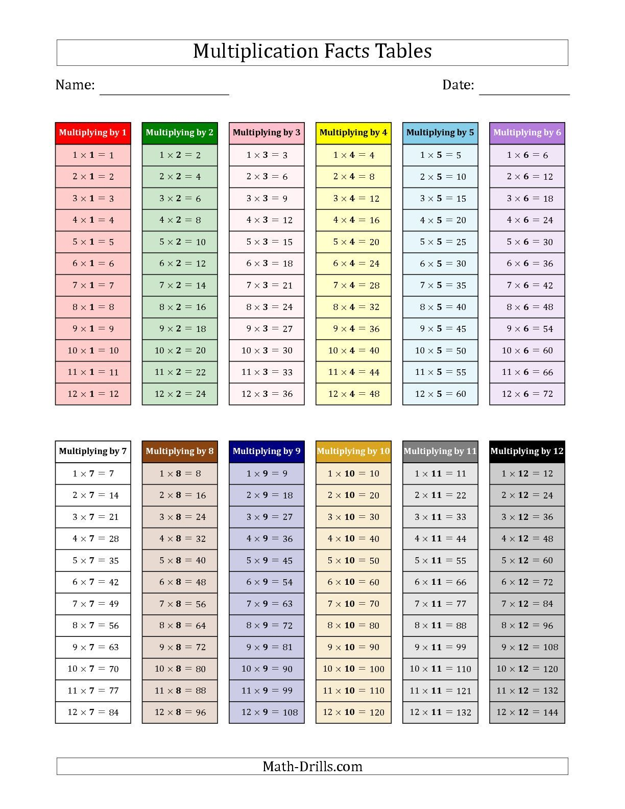 The Multiplication Facts Tables In Montessori Colors 1 To 12 Math Worksheet From The