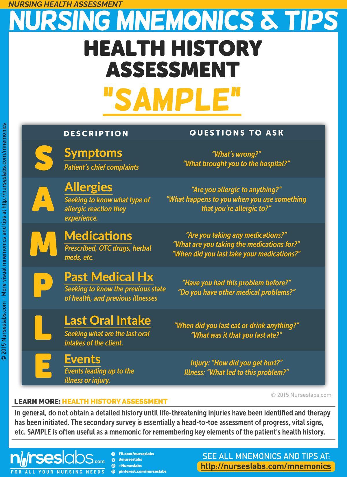Health History Assessment Mnemonic Nursing