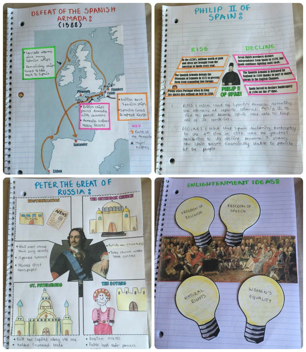 Absolute Monarchs And Enlightenment Interactive Notebook