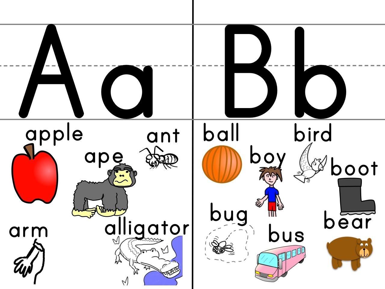 Alphabet Wall/Flashcards PDF Alphabet wall, Kindergarten