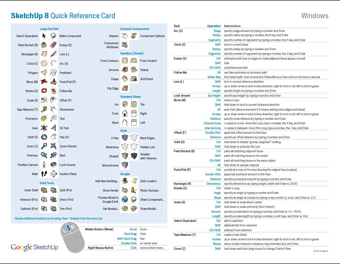 Sketchup 8 Quick Reference Card Tutorials Pinterest