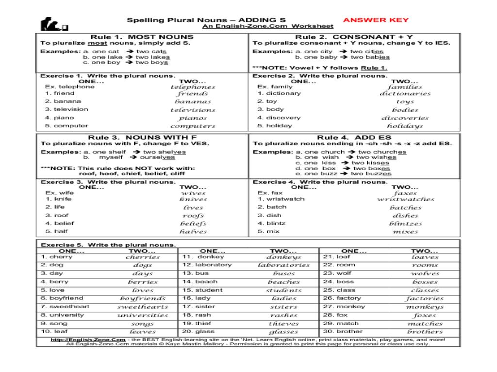 Image Result For Irregular Plural Nouns List
