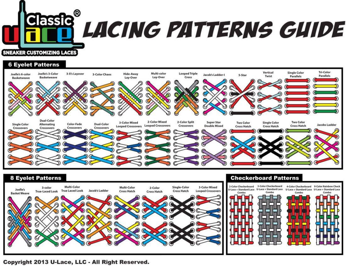 Lacing guide ulace shoe lacing pinterest shoelace