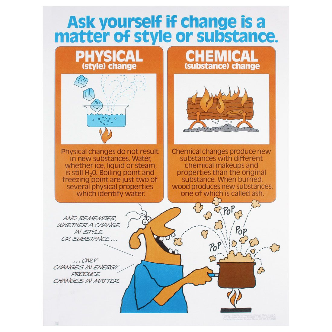 Chemical Changes Vs Physical Changes Foldable