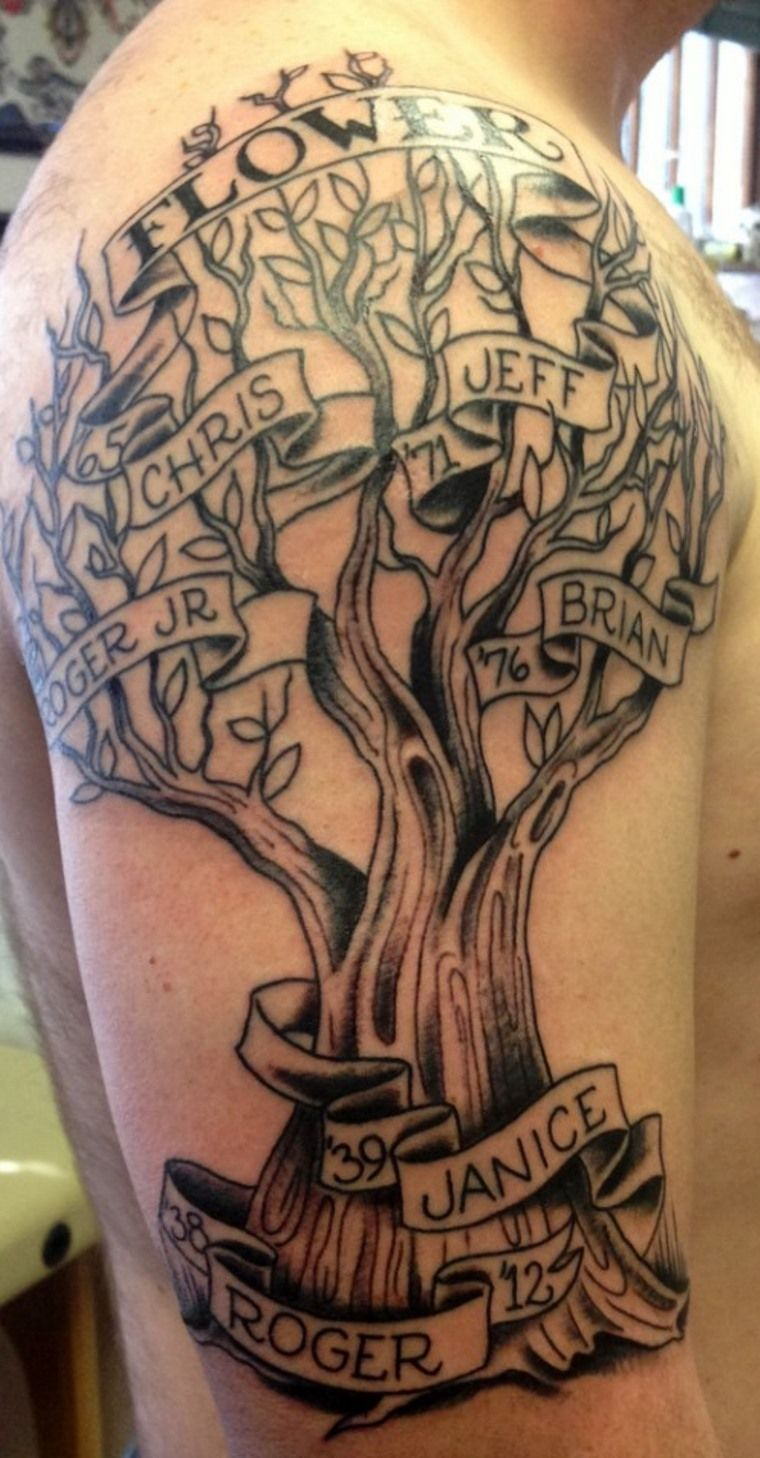Family Tree Tattoo Sleeve … Family Tree Tattoos