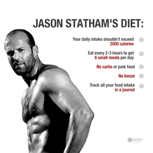 Want To Be Like Jason Statham Follow These Tips Jasonstatham Diet Nutrition Fitness Fuel
