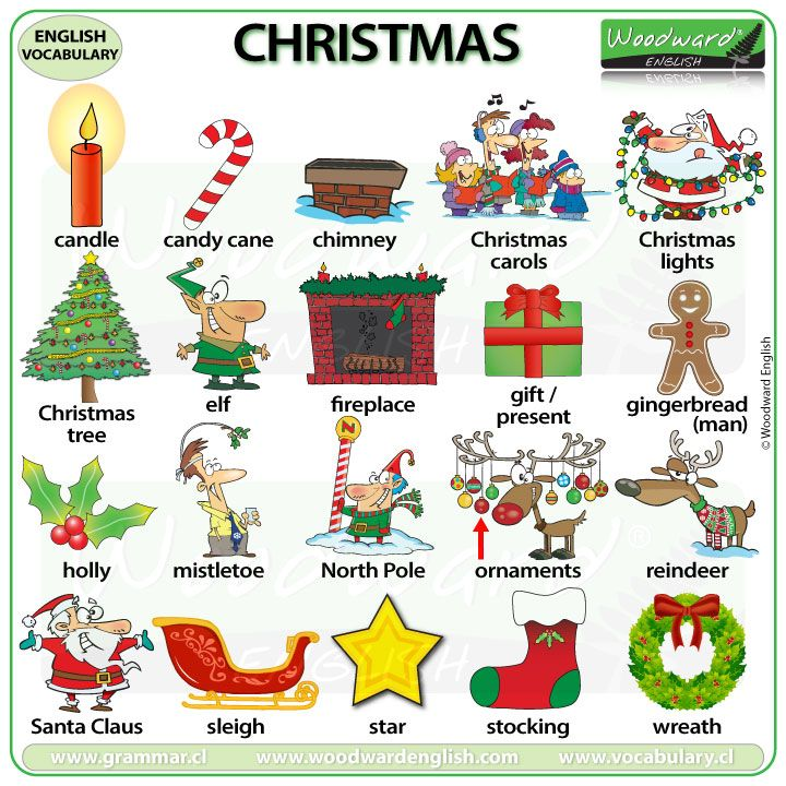 Christmas vocabulary in English This is nonreligious