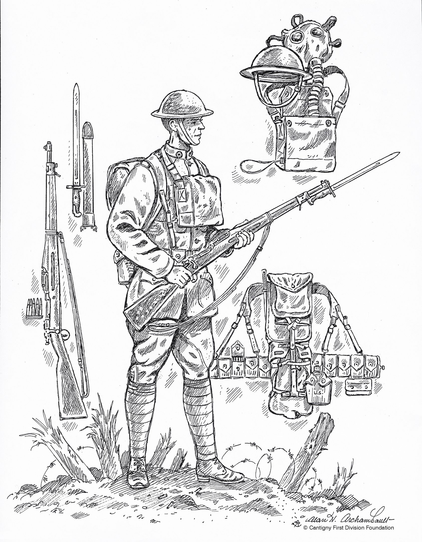 Ww1 Coloring Page From First Division Museum