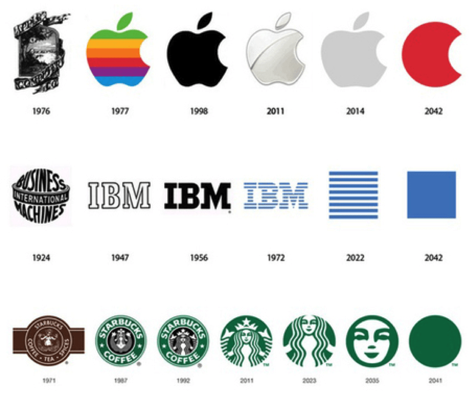 logo futures...! Design Pinterest Logos