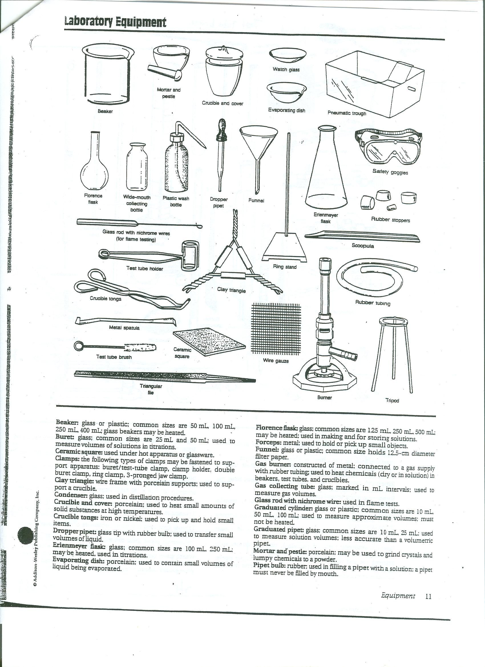 Lab Equipment Matching Worksheet