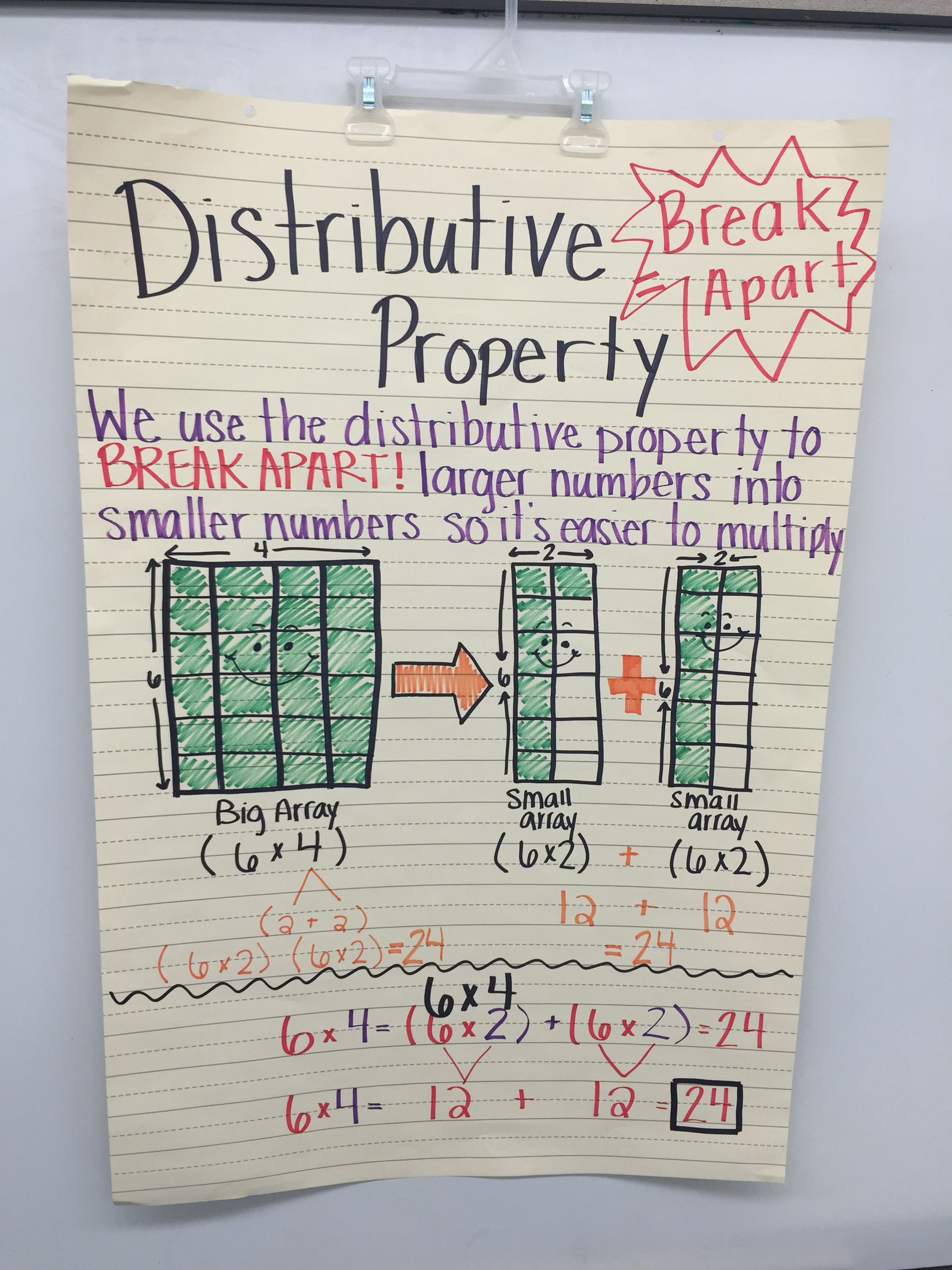 Talking About The Distributive Property Used Arrays To
