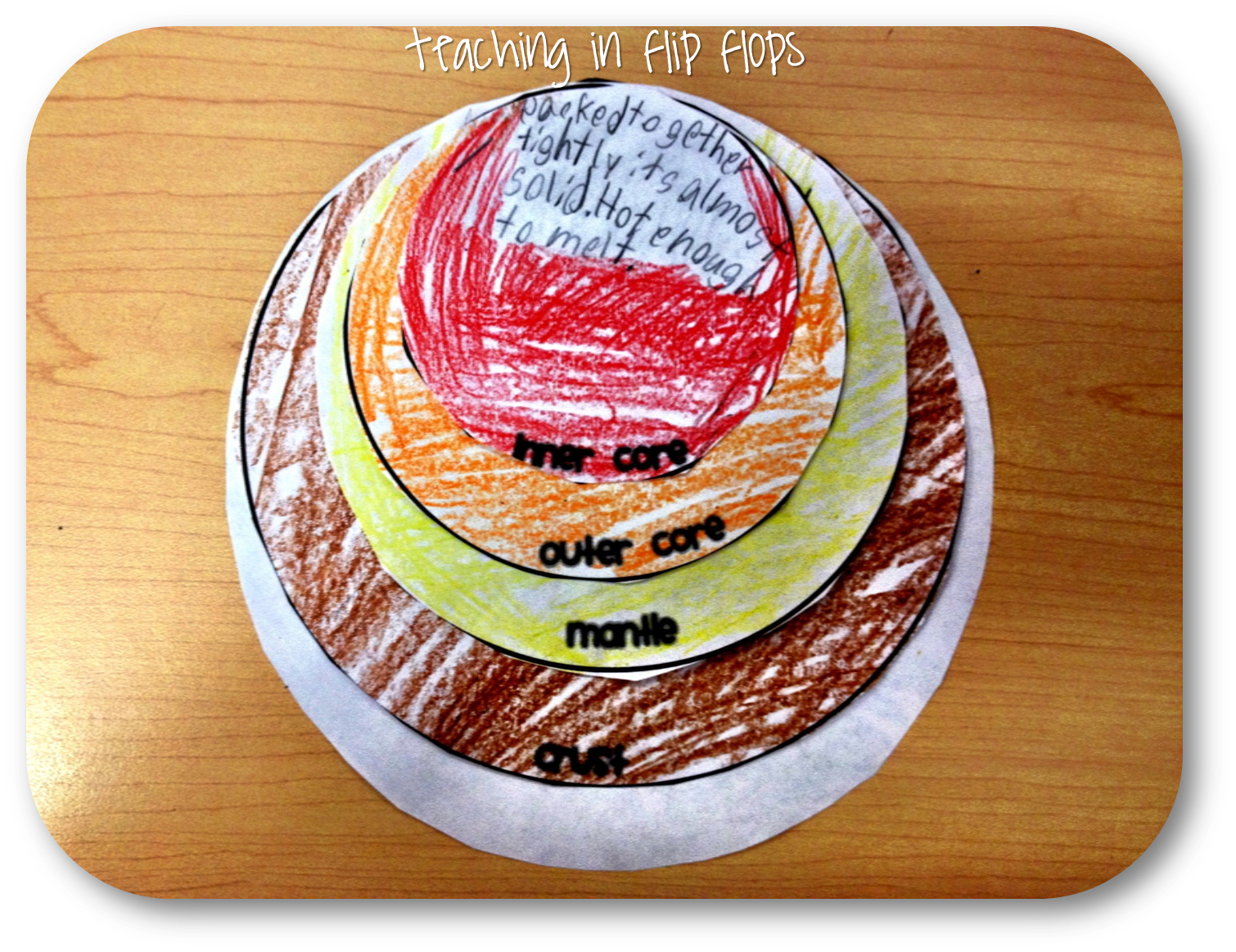 Earth S Crust Lesson Ideas