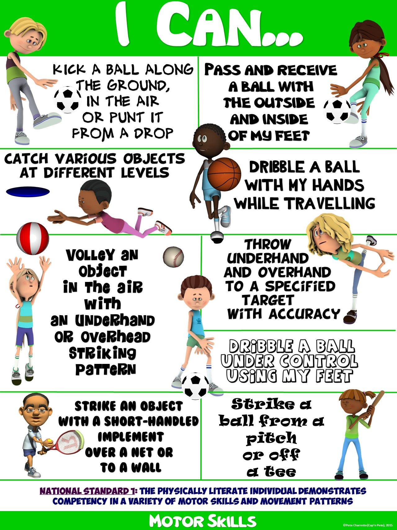 Pe Poster I Can Statements Standard 1a Motor Skill Performance