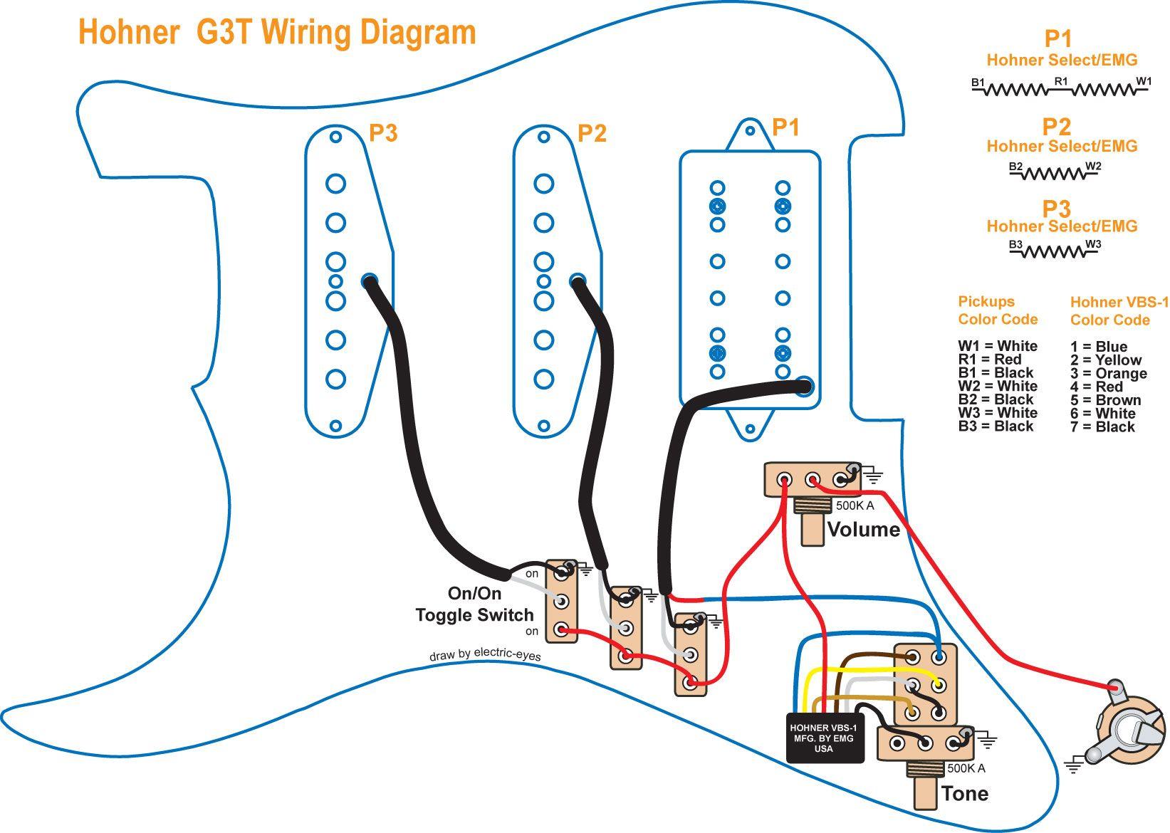 Amazing Lifan 125cc Engine Wiring Tall Hss Strat Wiring Solid Hss Wiring Guitar 5 Way Switch Wiring Old 5 Way Switch Guitar BlueWiring A Guitar Guitar Pickup Wiring Diagram   Efcaviation