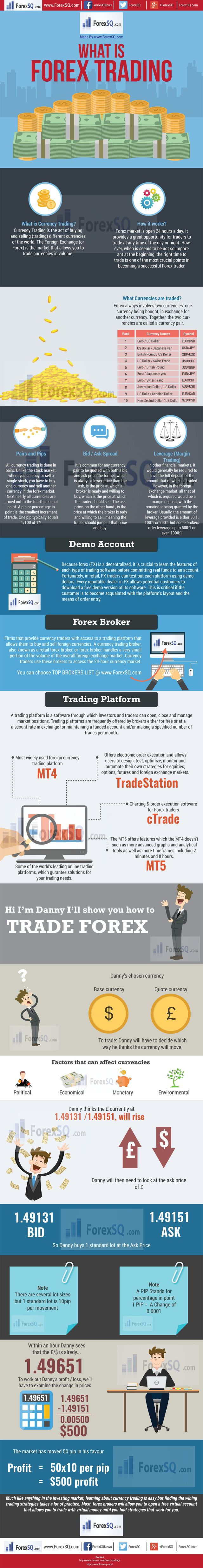 Definition of Trading