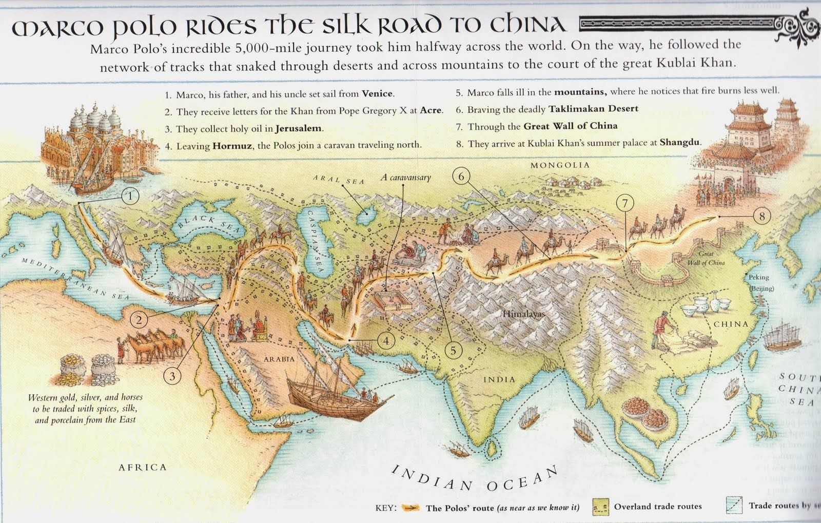 Marco Polo S Journey Through The Silk Road Or Silk Route