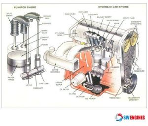#SWEngines Here some Ideas about Engine Diagram   Engine Diagram   Pinterest   Ideas and Engine