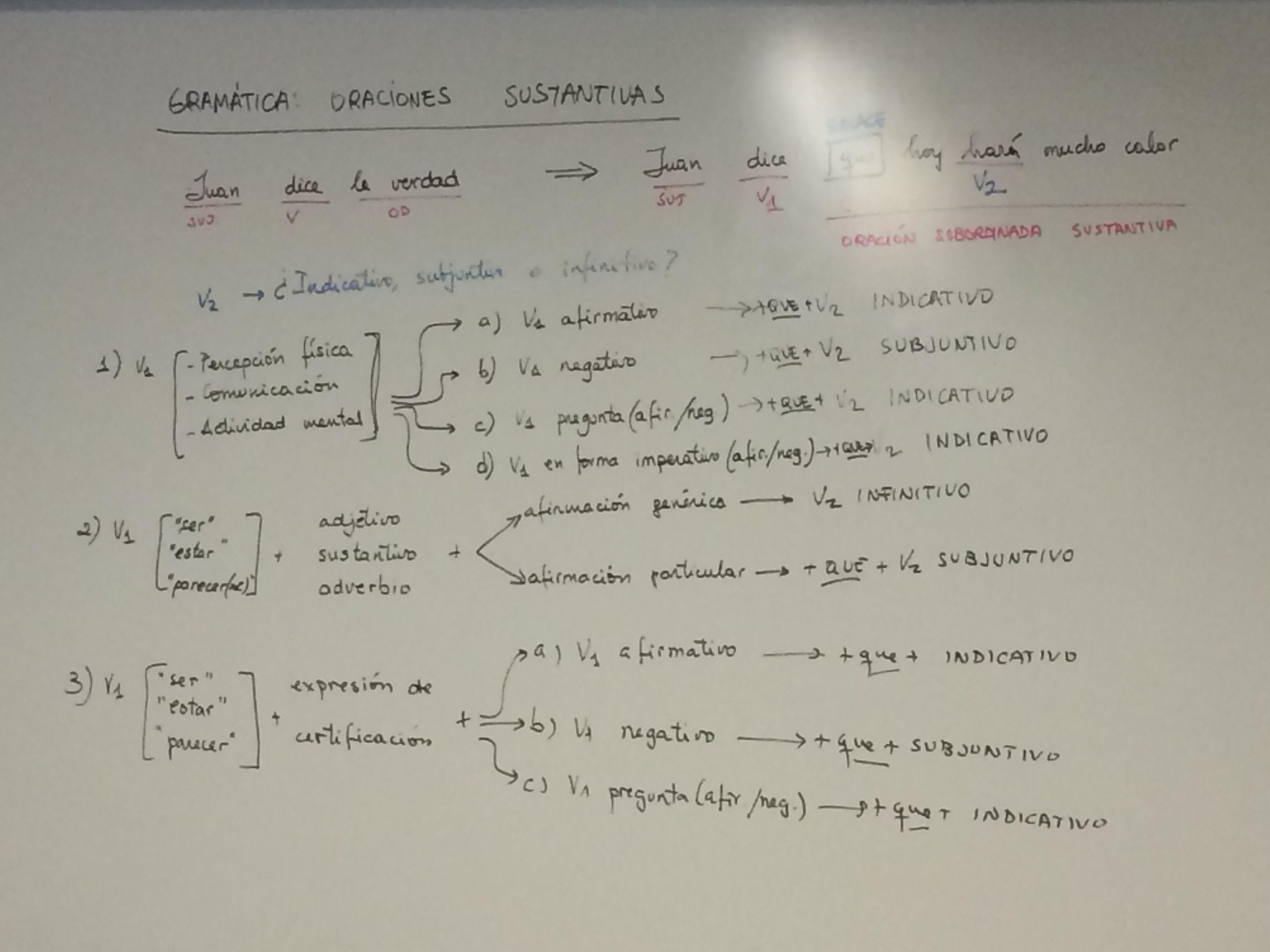 Indicativo Y Subjuntivo En Frases Sustantivas 1 2