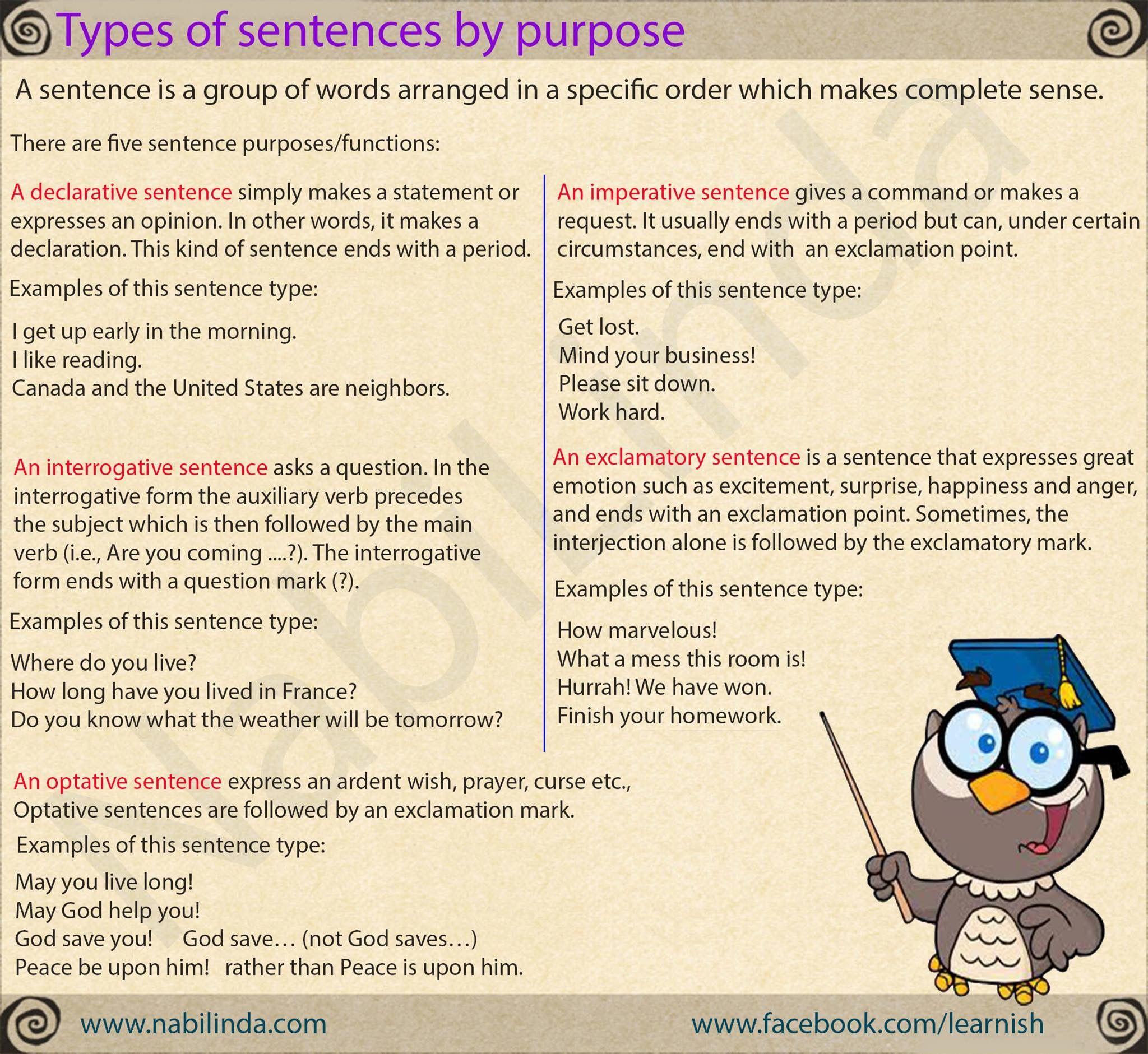 Types Of Sentences Worksheet Declarative Interrogative