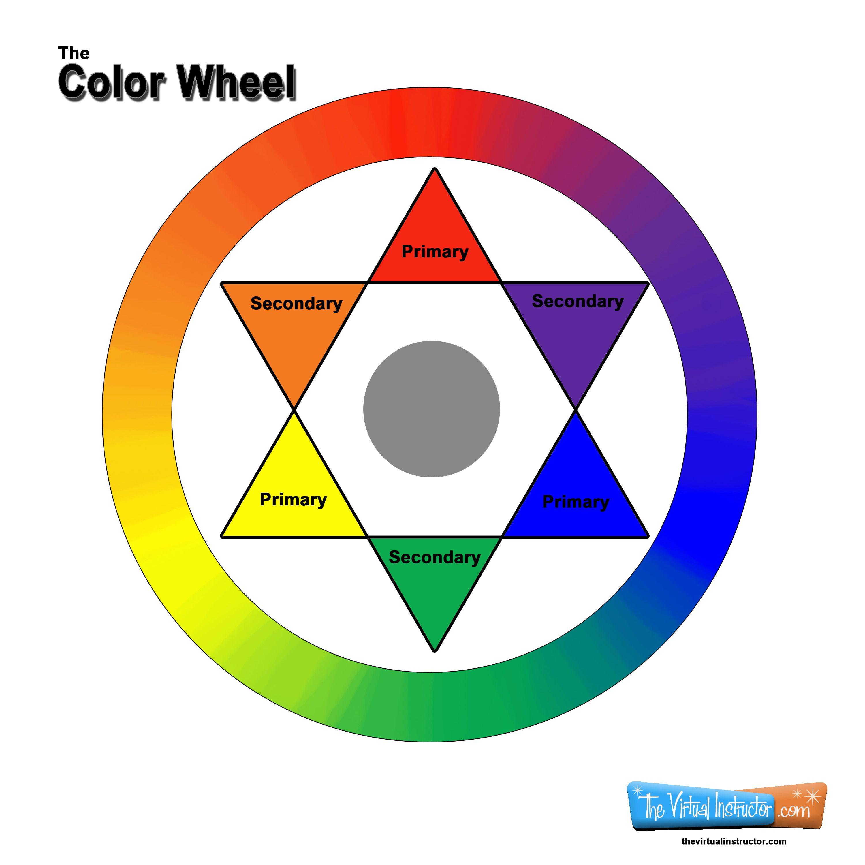Colorwheelchart1