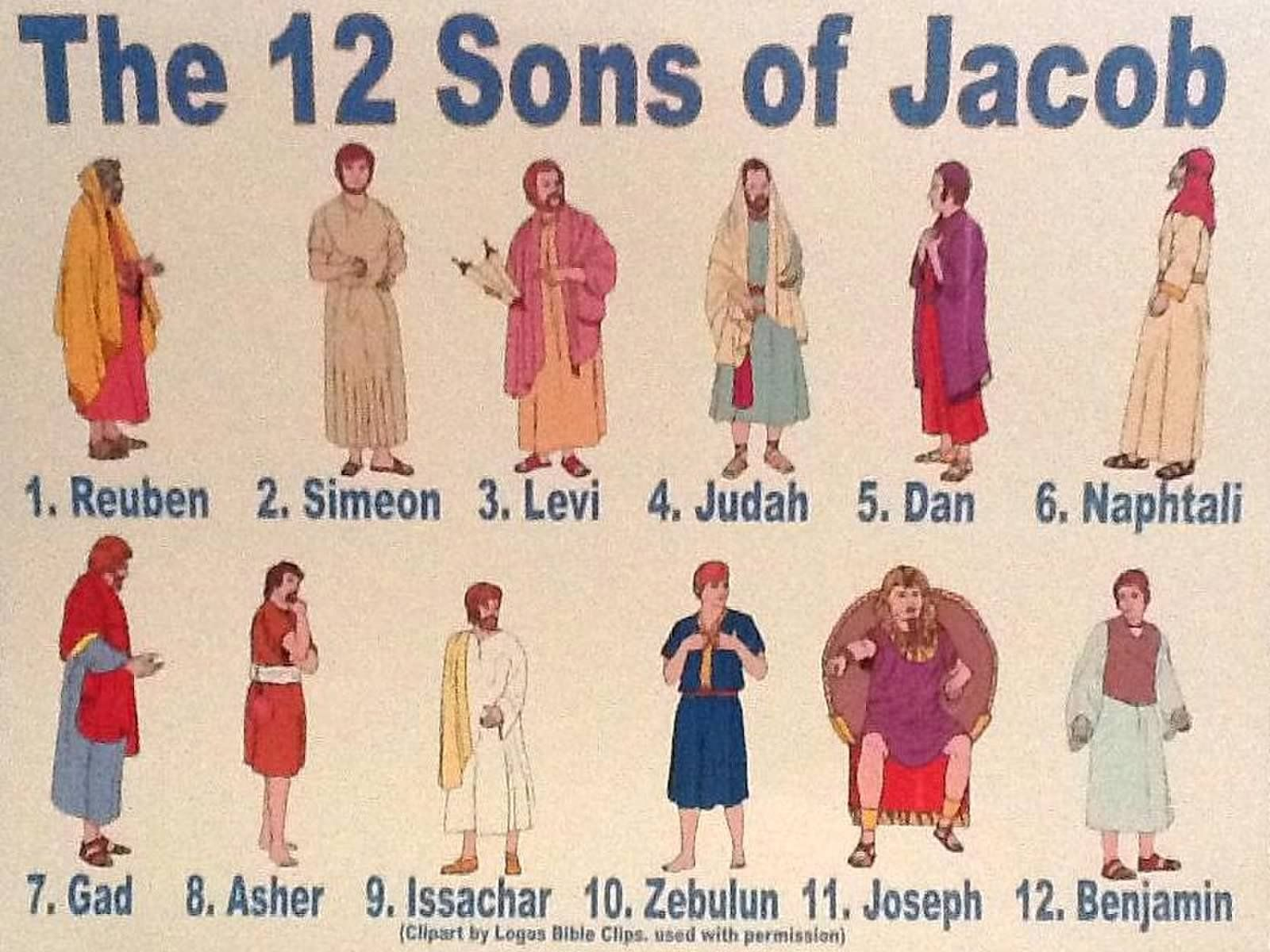 Bible Fun For Kids The 12 Sons Of Jacob Vs The 12 Tribes Of Israel With Printables