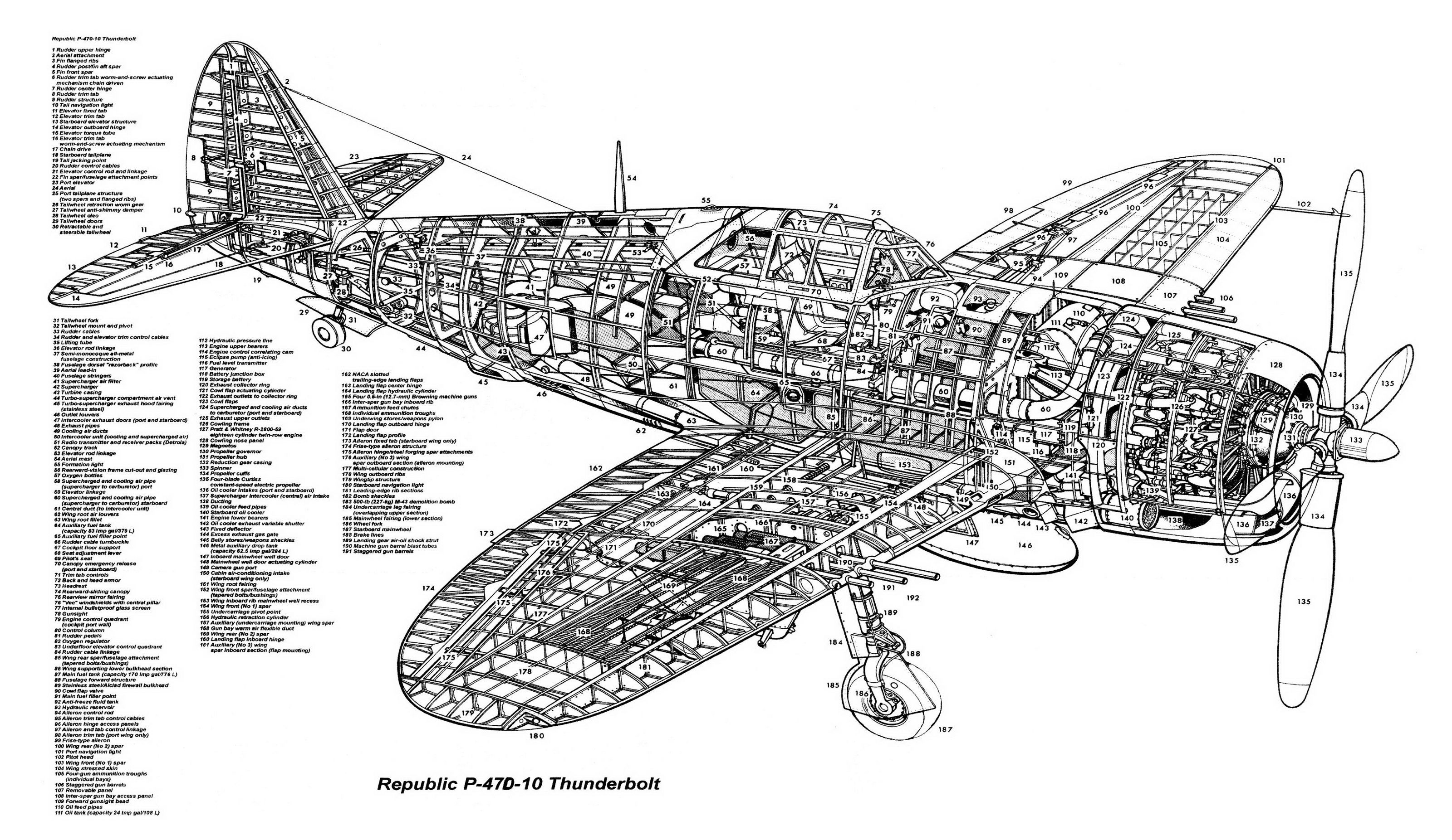 An Excellent Cross Section Of An Early P 47 Thunderbolt
