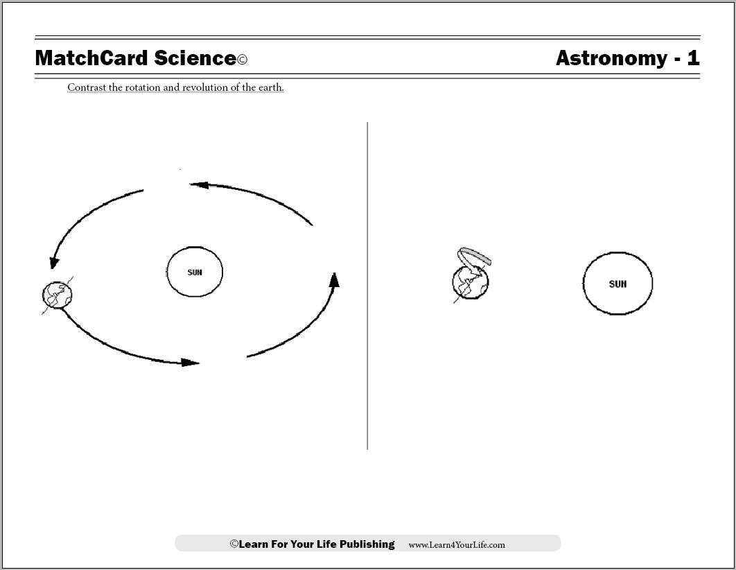 This Worksheet Compares The Earth S Rotation And The Earth S Revolution