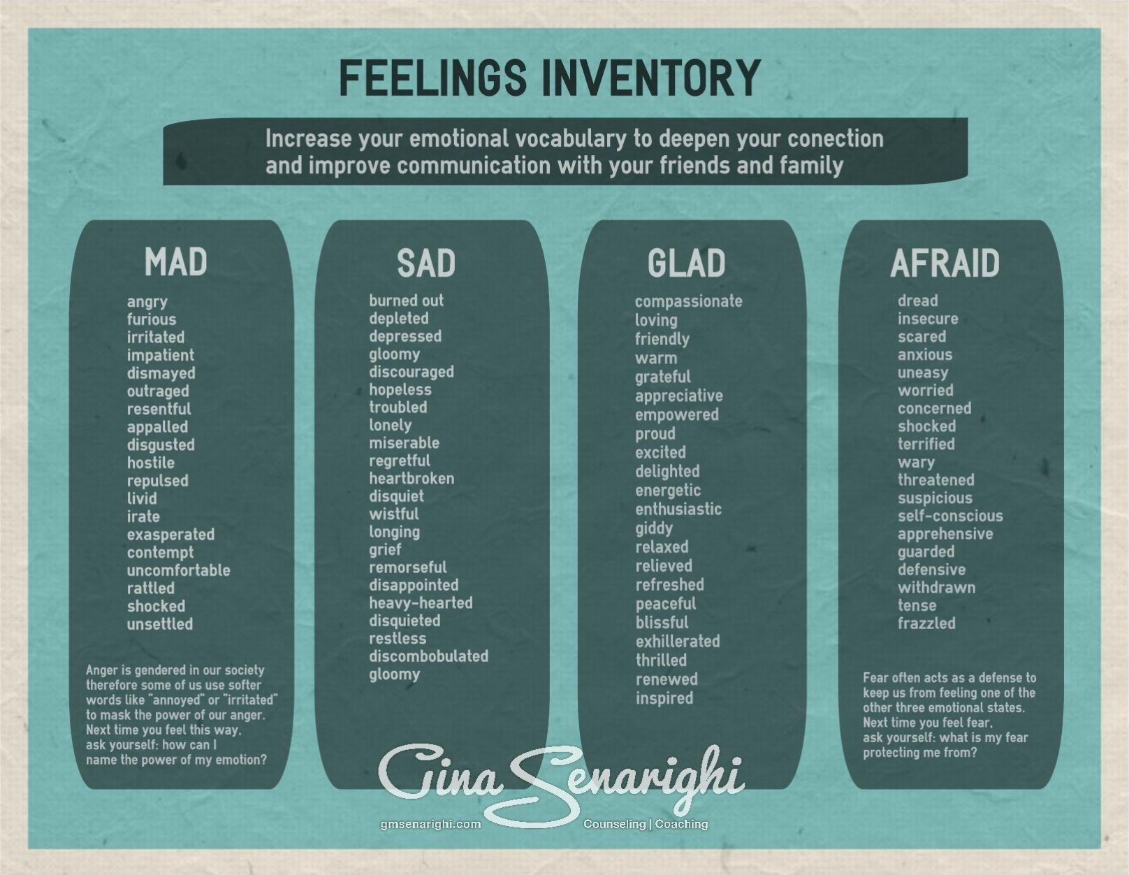 Nvc Feelings Inventory