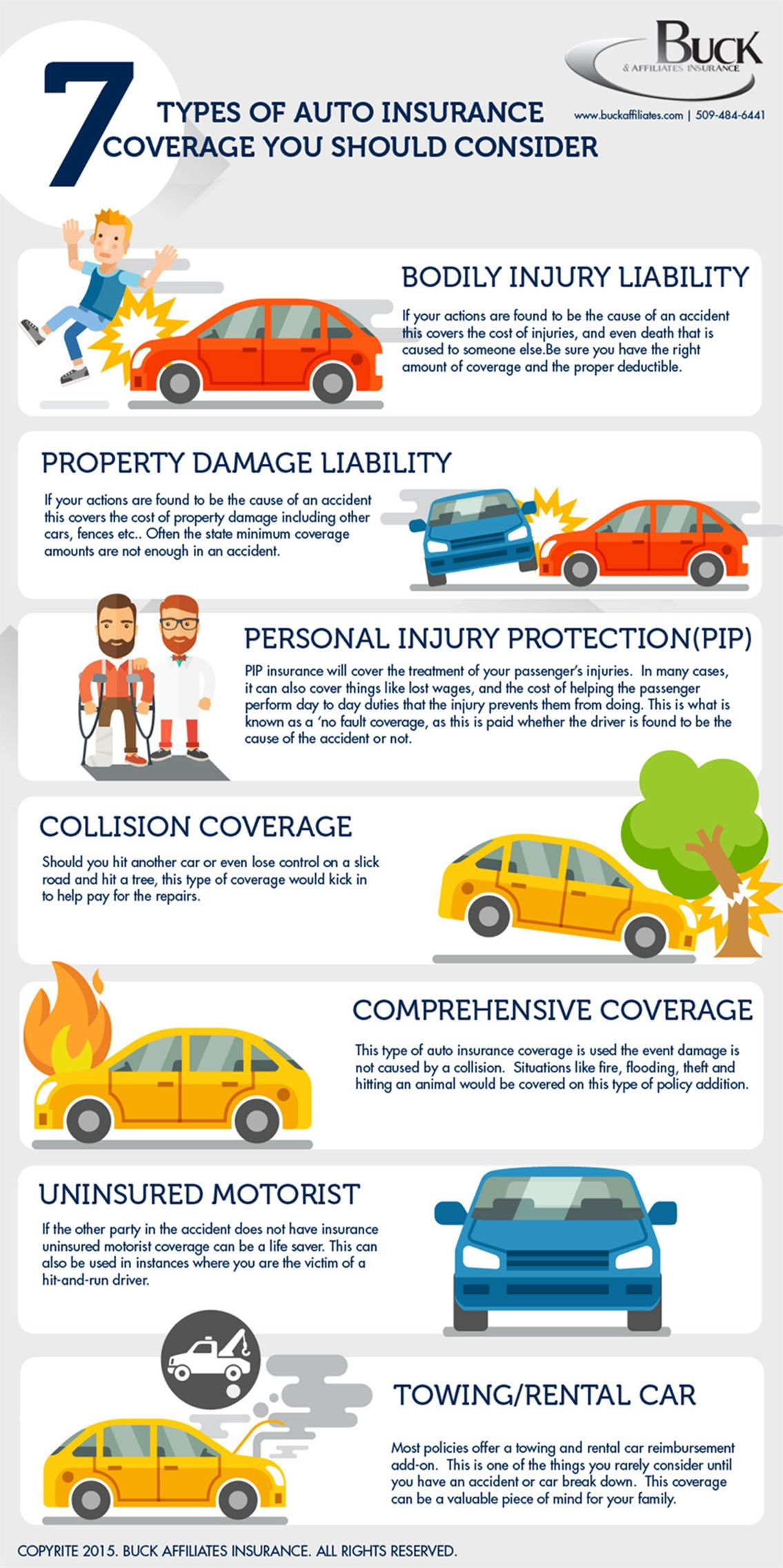 7 Types of Car Insurance You Should Consider [Infographic