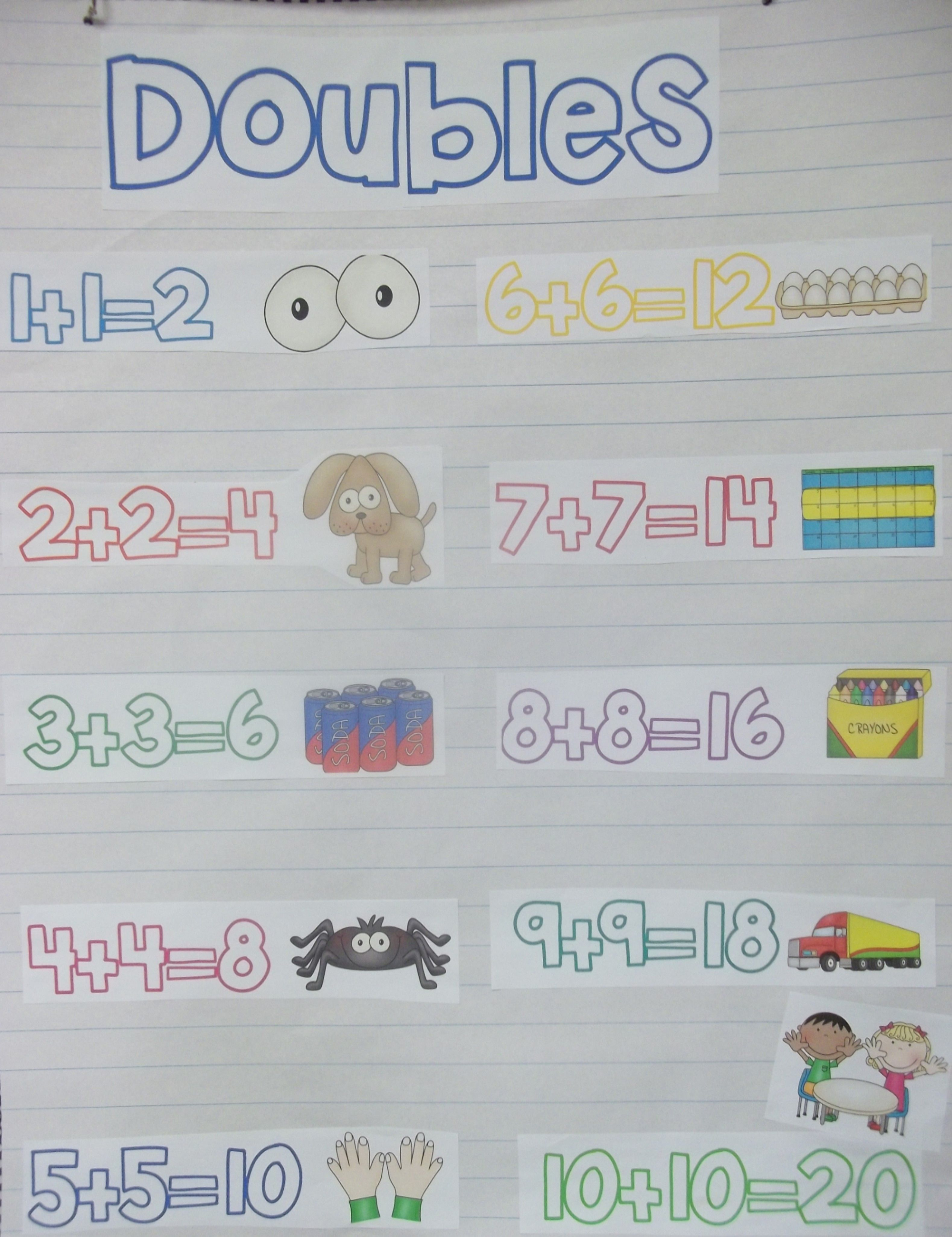 Doubles Addition Second Grade