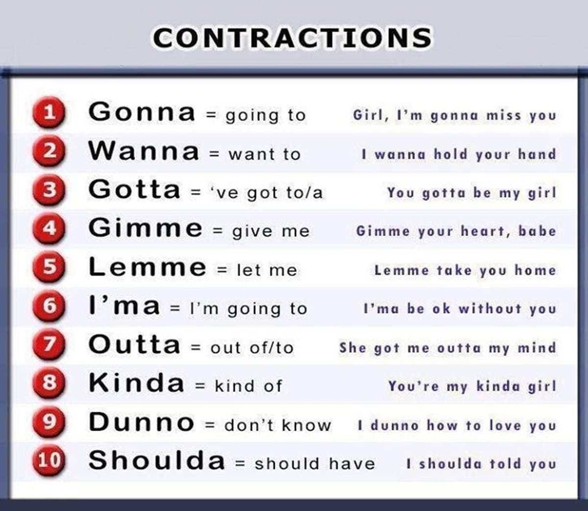 Do You Want to Speak English Faster? Short form, English