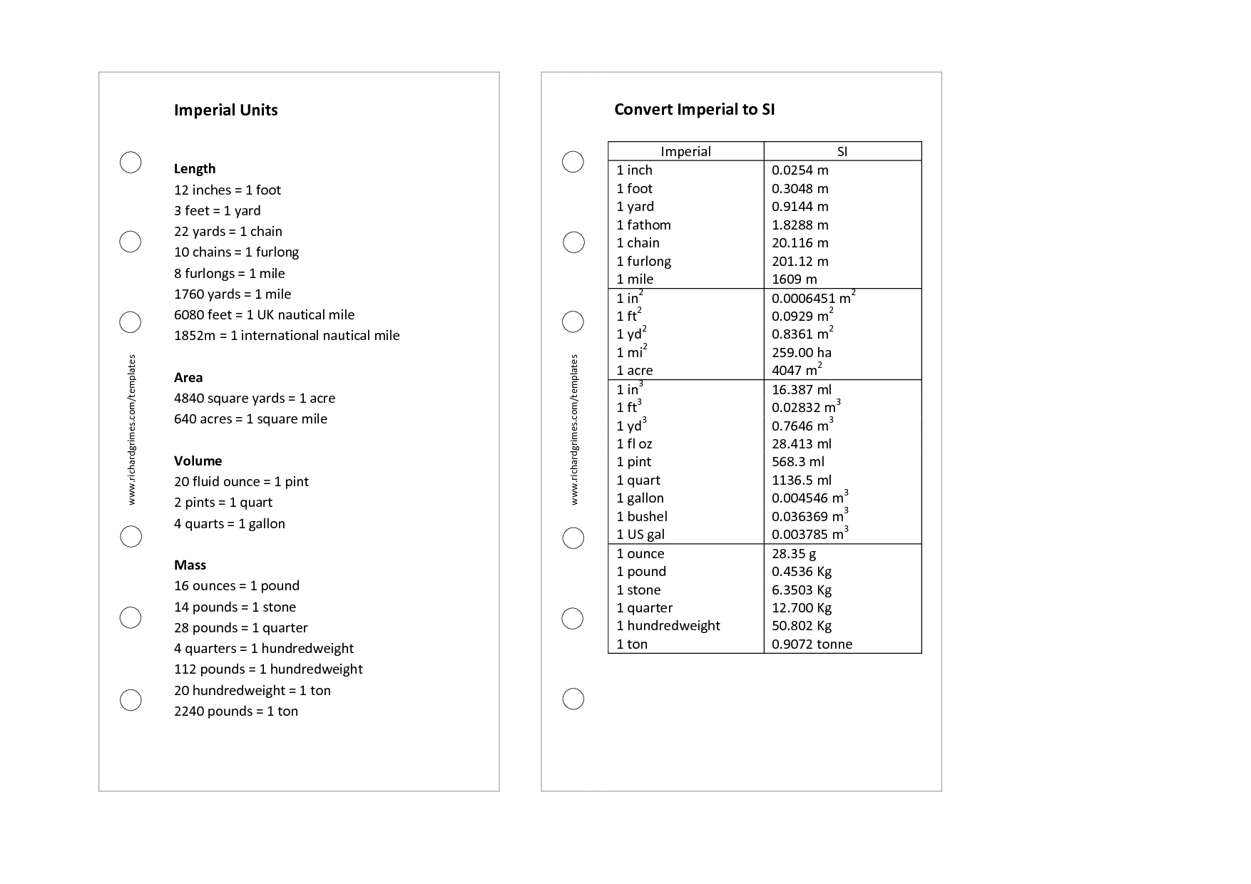 Conversion Table Of Si And English Units