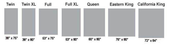 King Bed Size Inches Google Search