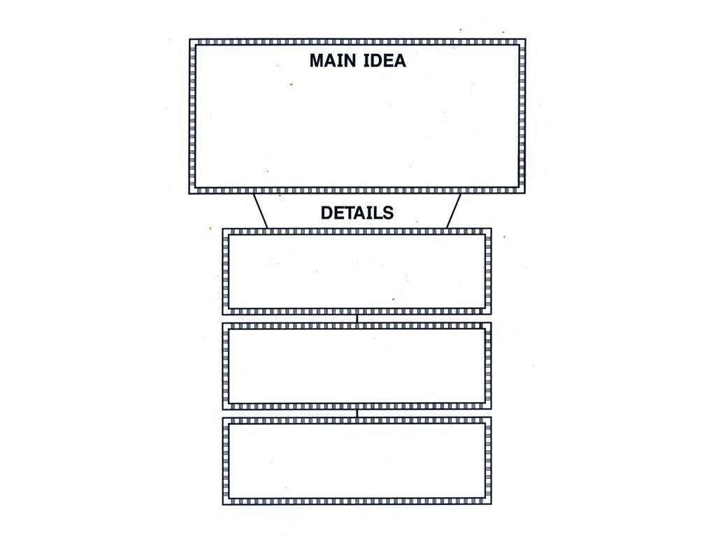 Main Idea And Details Graphic Organizer 3rd Grade Main