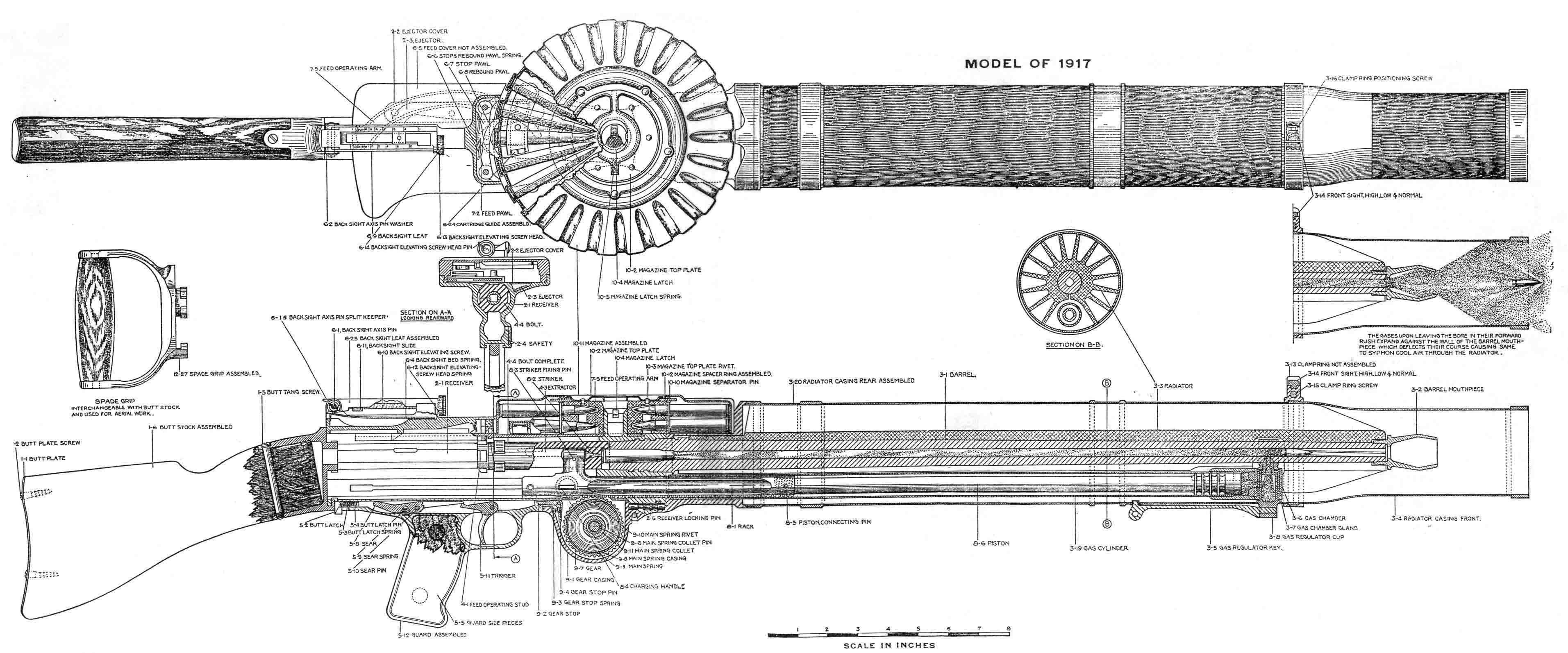 Lewis Machine Gun Blueprint