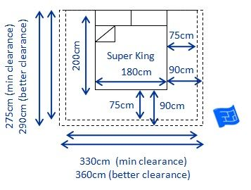 Dimensions Of A Super King Bed 180 X 200cm W L And Clearances Required