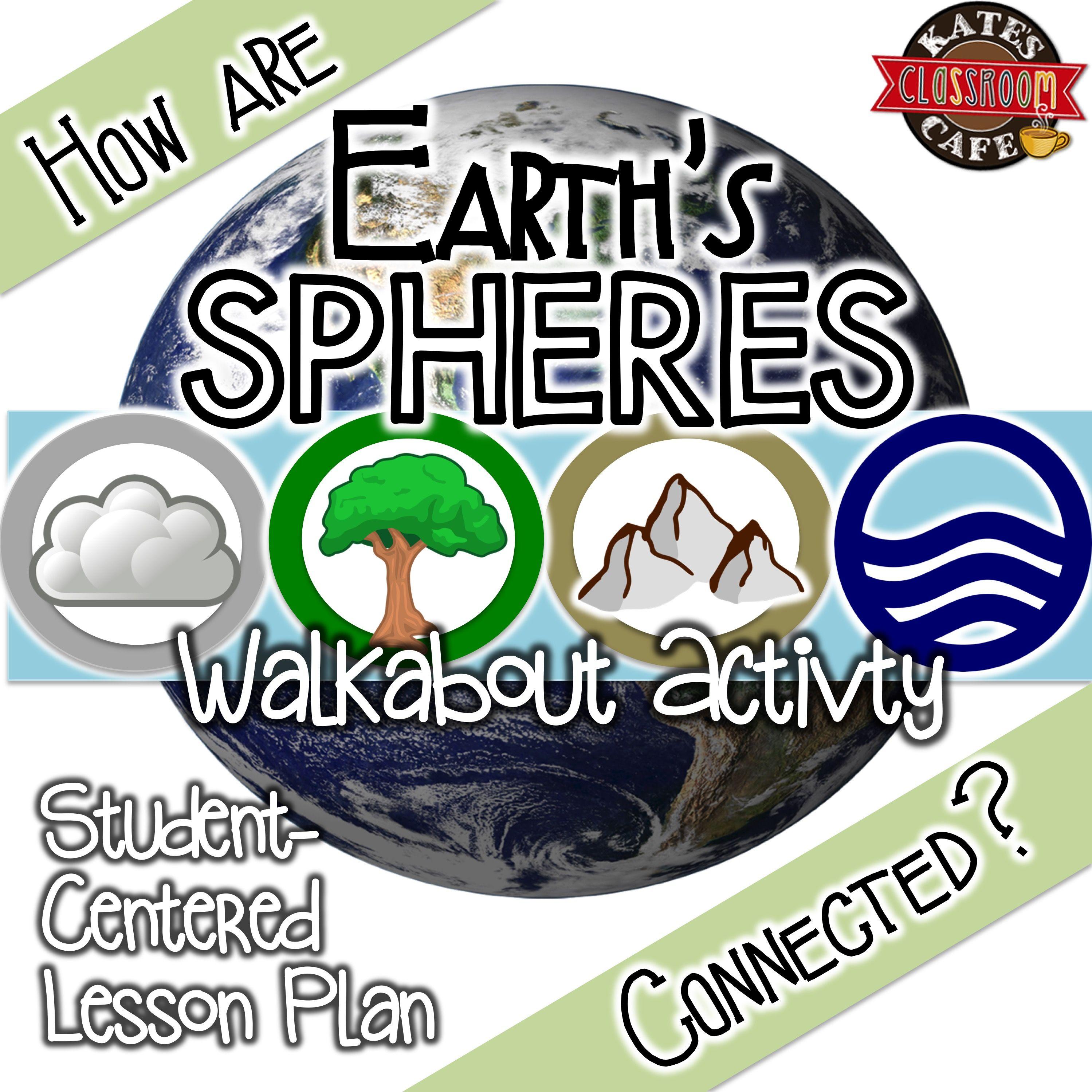 Earth S Spheres Biosphere Hydro Atmo Geo Walkabout Activity
