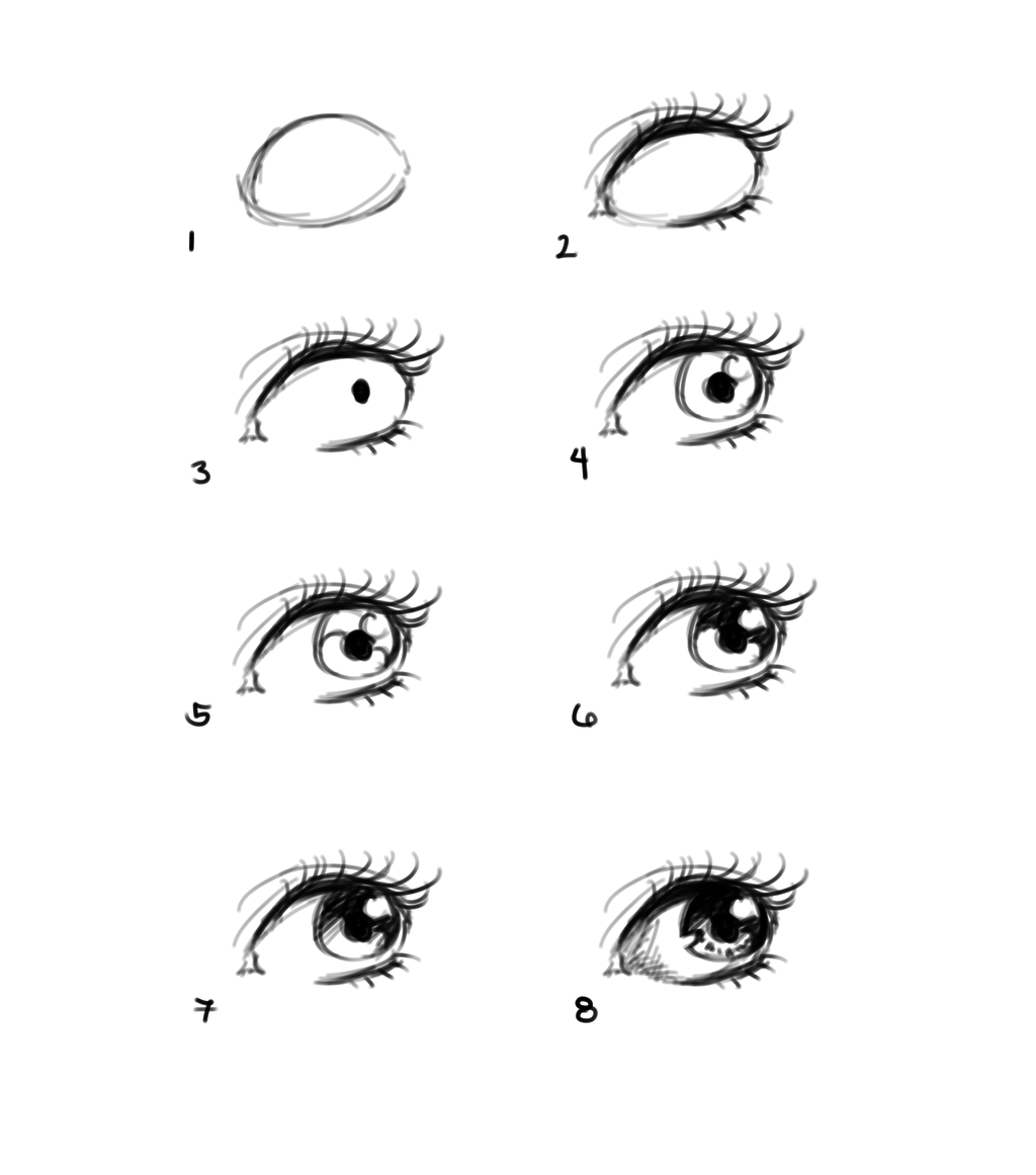 A little tip step by step on how to draw eyes. These are