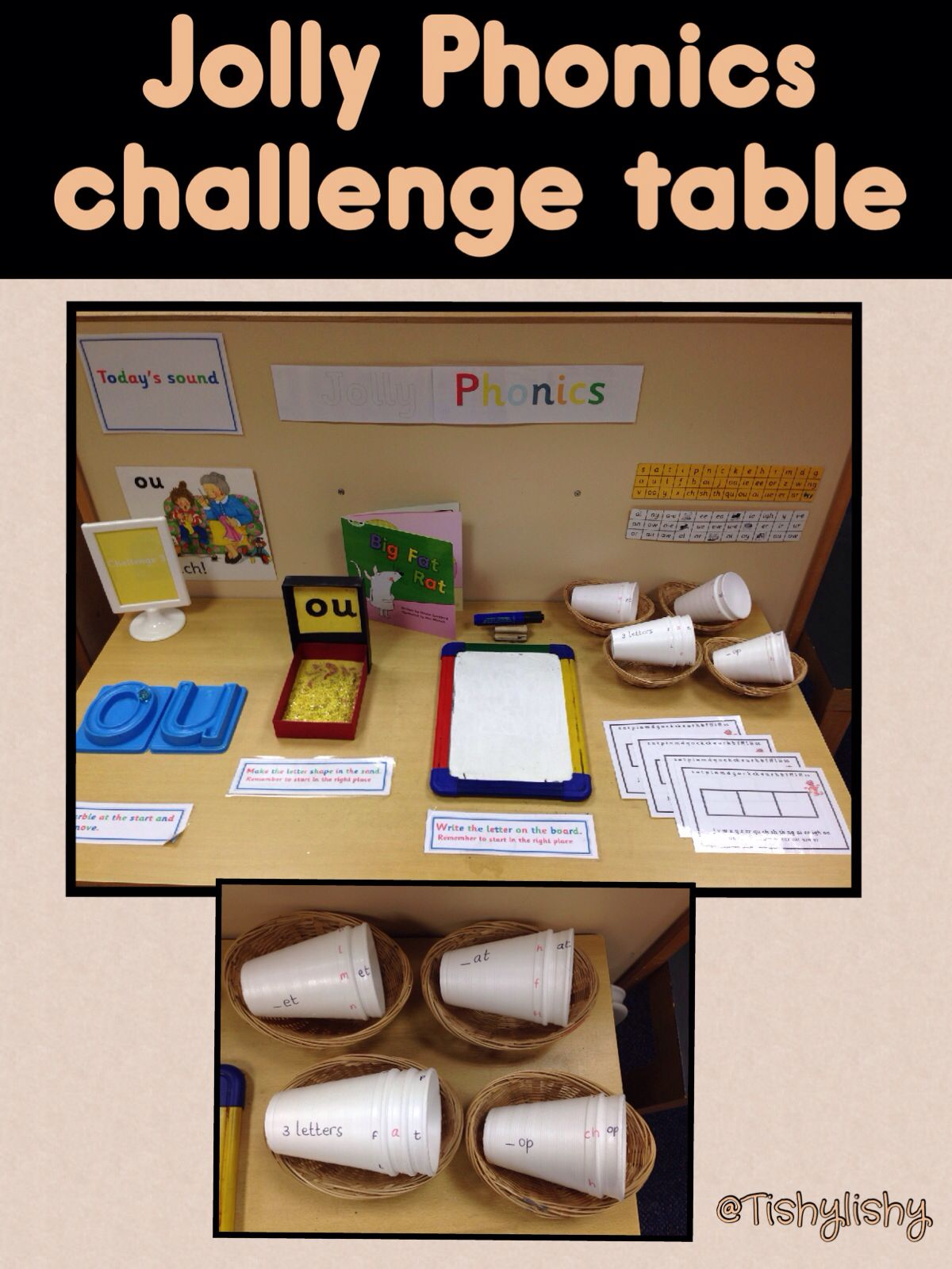 Jolly Phonics Challenge Table