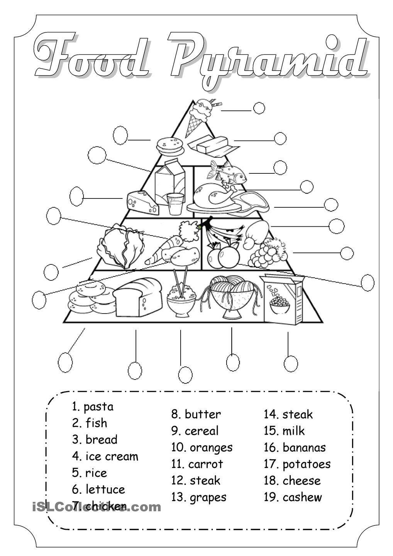 Food Pyramid School Pinterest Food pyramid, English