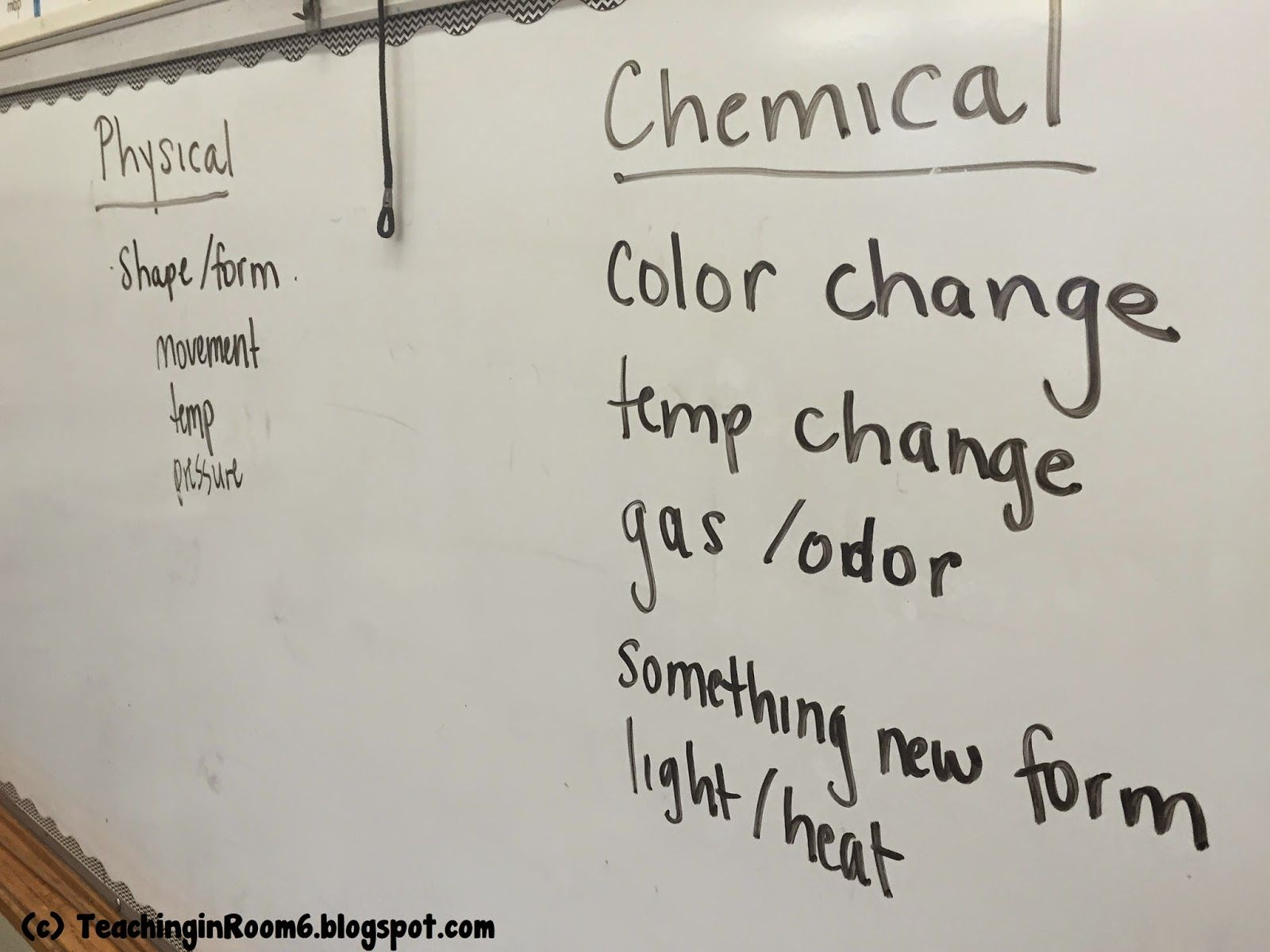 List Of Evidence Of A Physical Vs Chemical Change