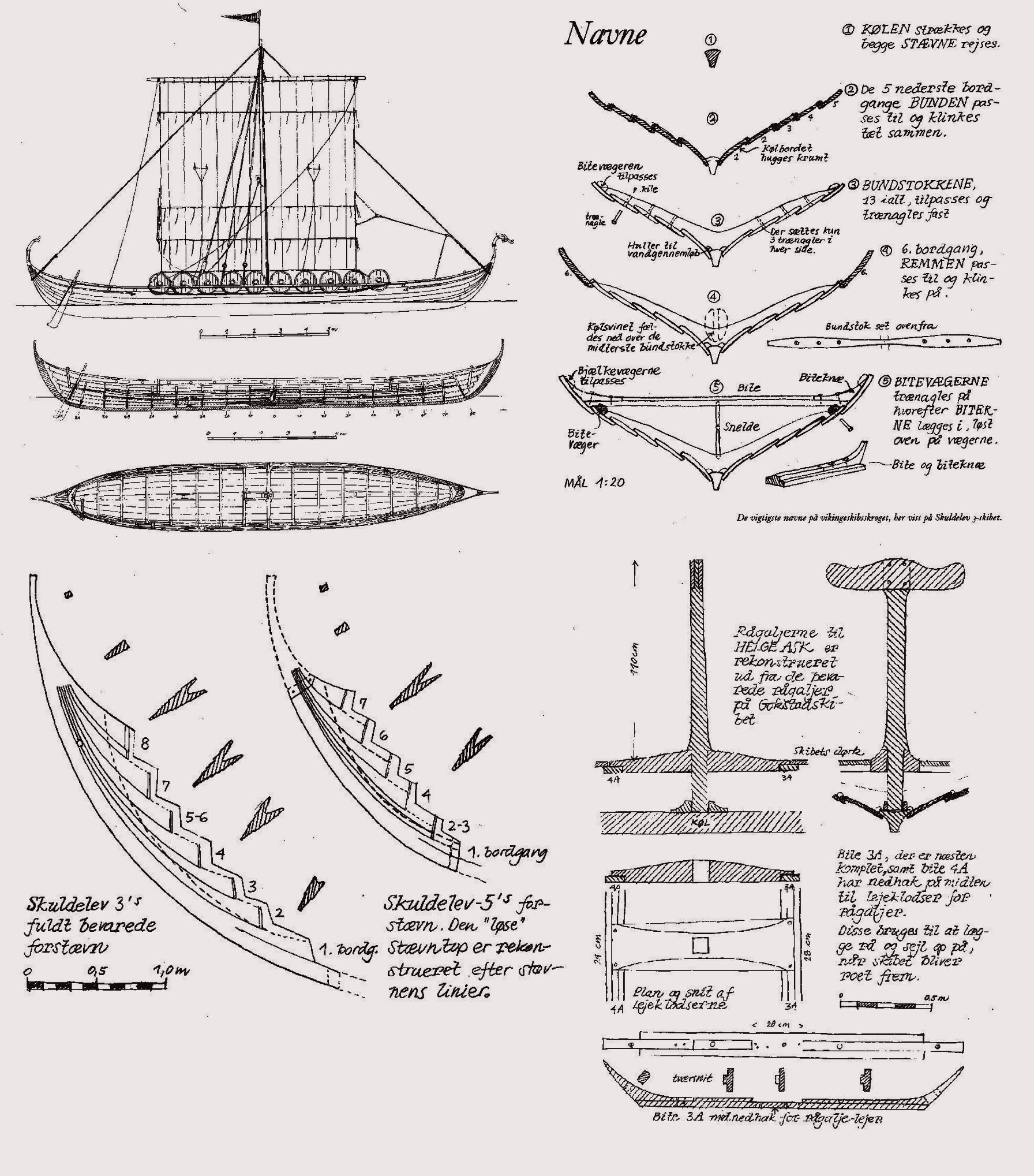Viking Ship Plans Olander Viking Plans