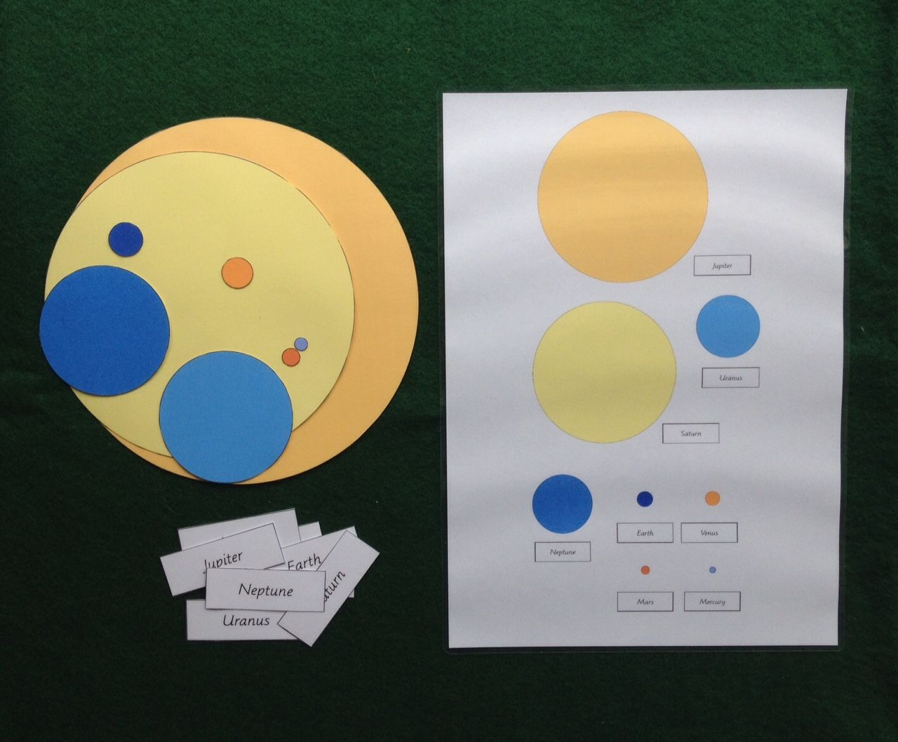 Elementary Observations Studying The Solar System With A Freebie