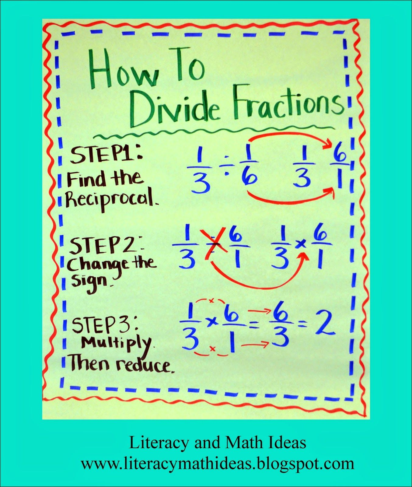 How To Divide Fractions Just Make Sure You Explain How