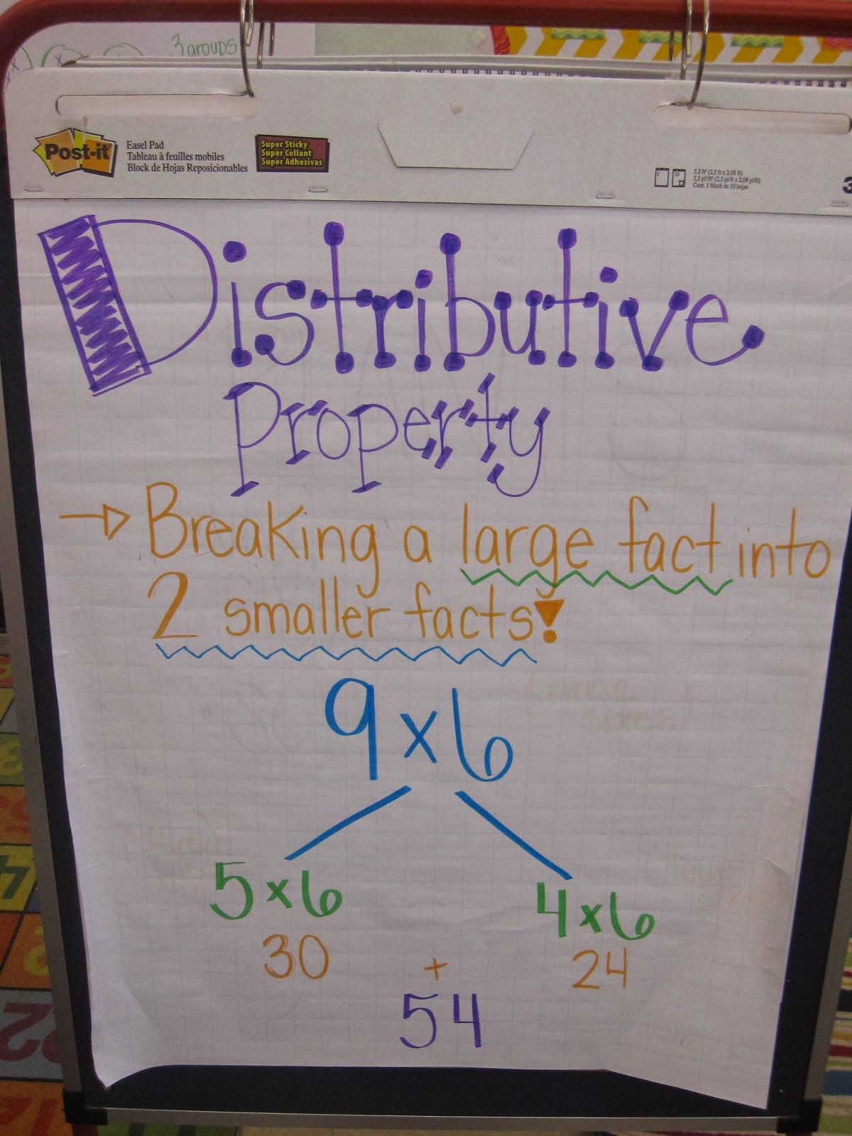Third Grade Brown Ies Diving Into The Distributive Property